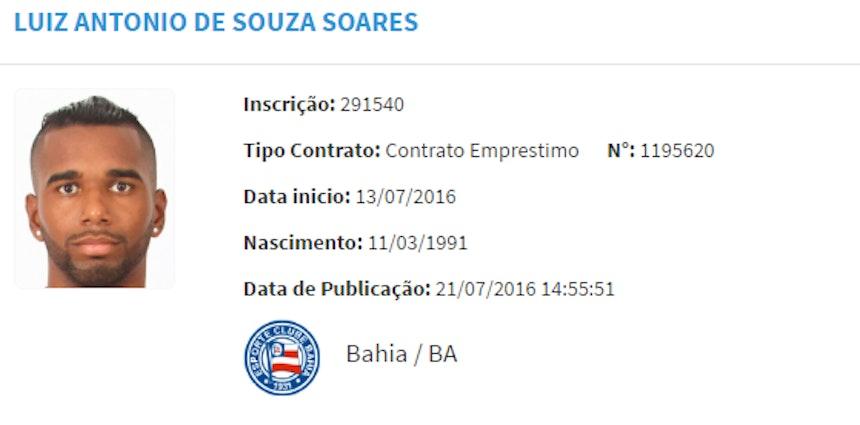 Luiz Antonio BID