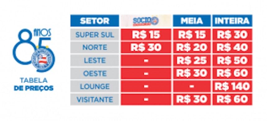 Tabela de preço dos ingressos do jogo entre Bahia e Luverdense, na Arena Fonte Nova