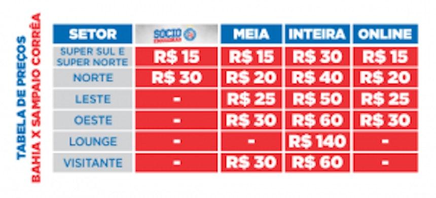 Tabela 2016 -Bahia x Sampaio Corrêa (Divulgação Esporte Clube Bahia)