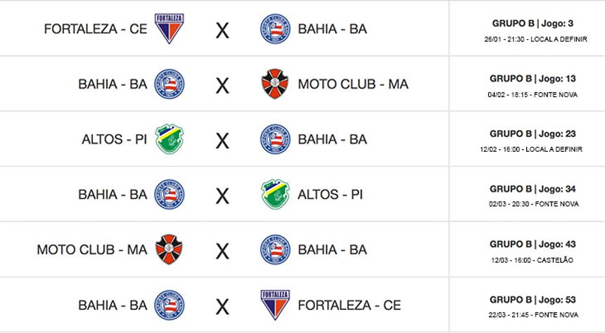 Tabela do Nordestão 2017 Grupo B