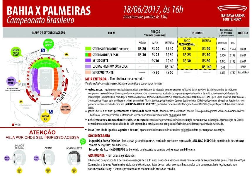 Bahia x Palmeiras: mapa de assentos da Arena Fonte Nova (Foto: Divulgação/Arena Fonte Nova)