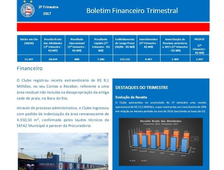 Boletim financeiro do Bahia (Foto: Reprodução / Esporte Clube Bahia)