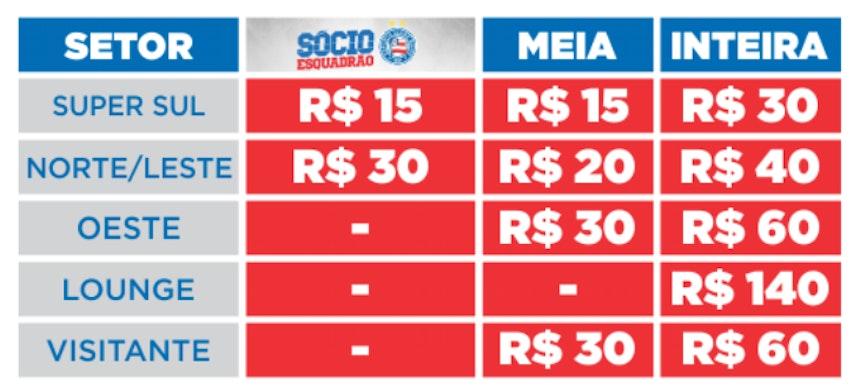 Preço dos ingressos para Bahia x Botafogo-PB pela Copa do Nordeste