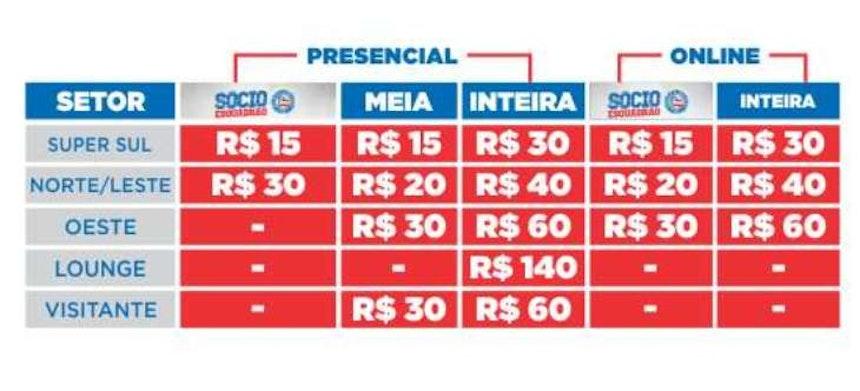 Preço dos ingressos para Bahia x Náutico pela Copa do Nordeste
