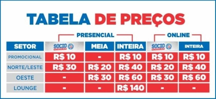 Preço dos ingressos para Bahia x Vitória pelo Campeonato Baiano (Foto: Divulgação/EC Bahia)