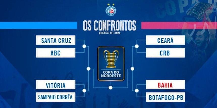 Fase final da Copa do Nordeste de 2018 (Foto: Divulgação/EC Bahia)