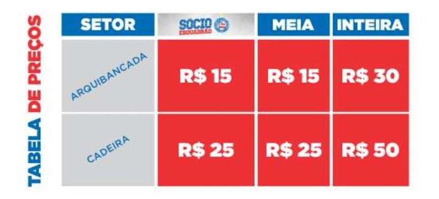 Tabela de ingressos para Bahia x Botafogo-PB pela Copa do Nordeste (Foto: Divulgação/EC Bahia)