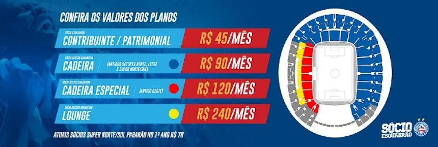Valores dos planos do programa Sócio Esquadrão (Foto: Divulgação/EC Bahia)