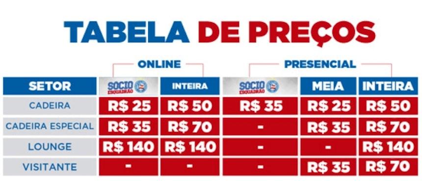 Tabela de ingressos para Bahia x Corinthians pelo Campeonato Brasileiro (Foto: Divulgação/EC Bahia)