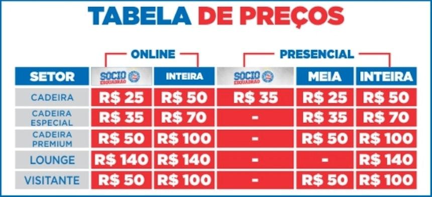 Tabela de ingressos para Bahia x Atlético-MG pelo Campeonato Brasileiro (Foto: Divulgação/EC Bahia)