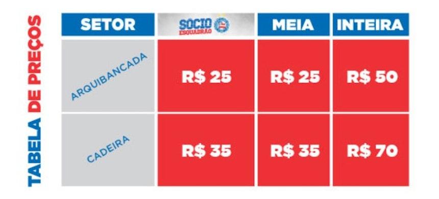 Tabela de ingressos para Bahia x Cerro pela Copa Sul-Americana (Foto: Divulgação/EC Bahia)