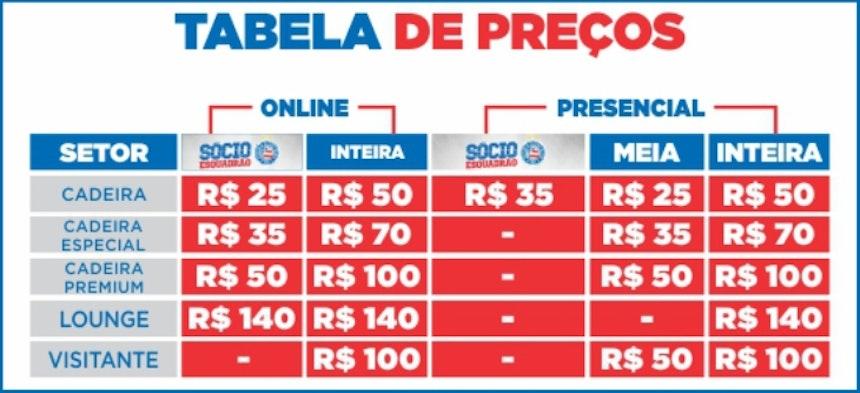 Tabela de ingressos para Bahia x Palmeiras pela Copa do Brasil (Foto: Divulgação/EC Bahia)