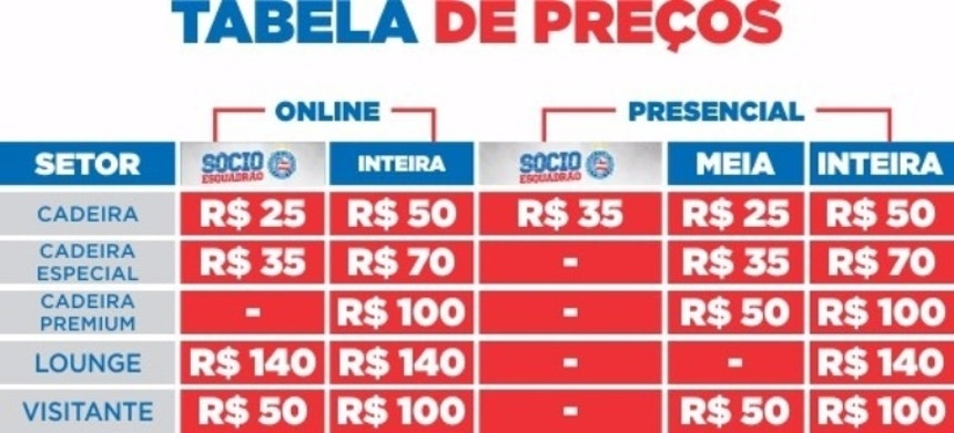 Tabela de ingressos para Bahia x Sampaio Corrêa pela Copa do Nordeste (Foto: Divulgação/EC Bahia)