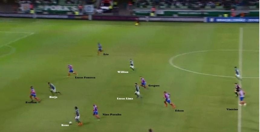 Keno recebeu livre nas costas de Nino e fez passe em ponto futuro para Borja, que tocou para Willian marcar o primeiro gol (Foto: Reprodução)