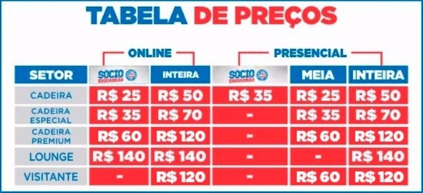 Tabela de ingressos para Bahia x Flamengo pelo Campeonato Brasileiro (Foto: Divulgação/EC Bahia)