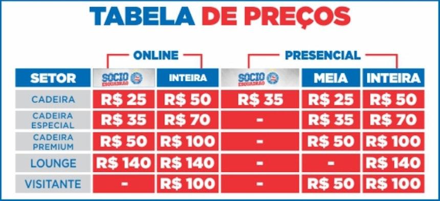 Tabela de ingressos para Bahia x Sport pelo Campeonato Brasileiro (Foto: Divulgação/EC Bahia)
