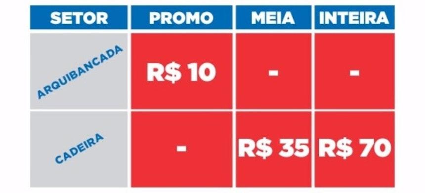 Tabela de ingressos para Bahia x Paraná pelo Campeonato Brasileiro (Foto: Divulgação/EC Bahia)