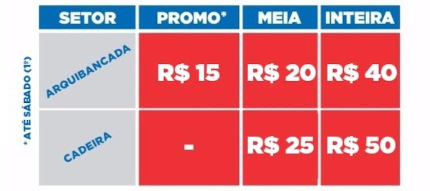Tabela de ingressos para Bahia x Cruzeiro pelo Campeonato Brasileiro (Foto: Divulgação/EC Bahia)