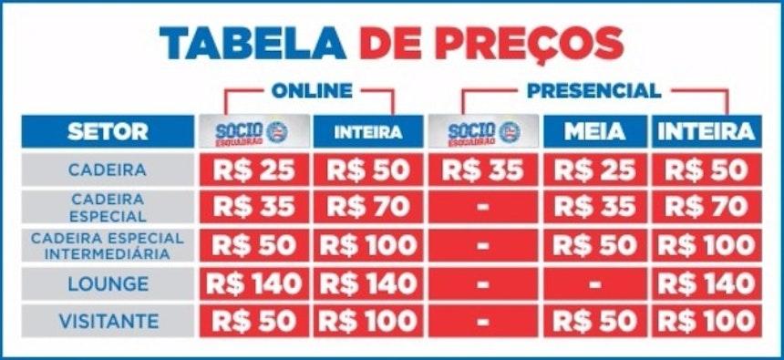 Tabela de ingressos para Bahia x Fluminense pelo Campeonato Brasileiro (Foto: Divulgação/EC Bahia)